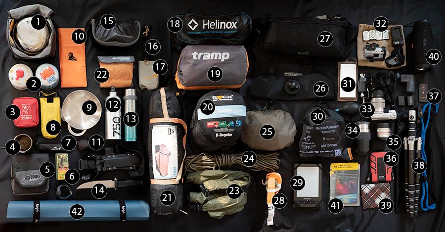 Туристическая раскладка вещей
