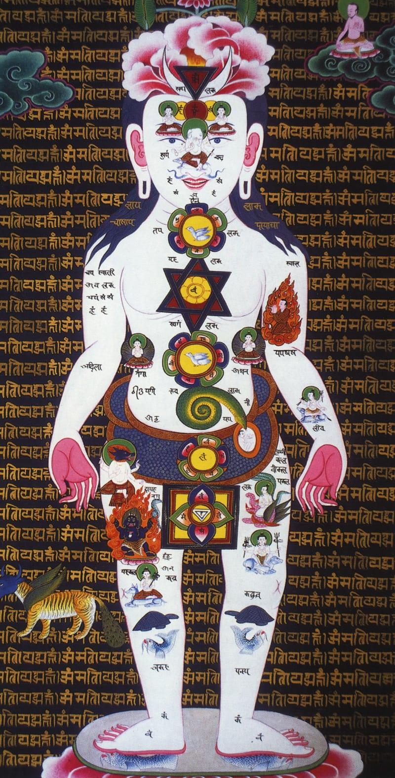 Самадхи тханка. Типичный неварийский стиль, минеральные цвета